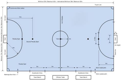 gambar dan ukuran lapangan futsal ukuran lapangan futsal gambar lapangan futsal internasional