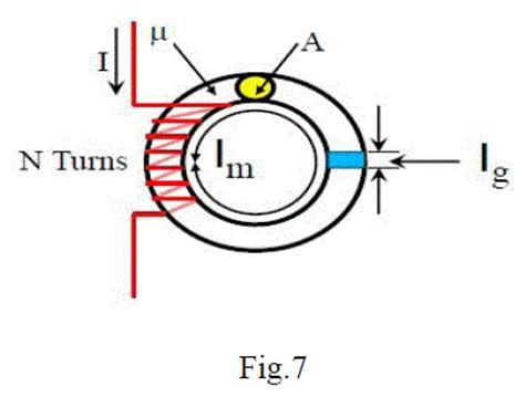 inductor air gap design of inductor in switched mode power supply systems