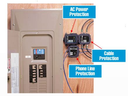 whole home surge protection lowe s canada