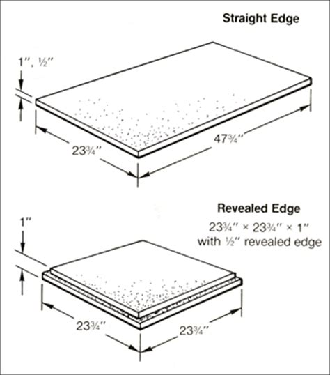 Ceiling Tile Dimensions suspend a ceiling plastic suspended ceilings silent source