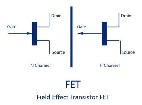 transistor fet tutorial transistor fet y jfet 28 images transistor fet circuito equivalente 28 images el lificador a
