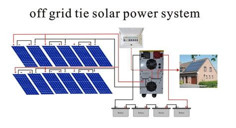 what is solar power system grid tie solar power system home solar systems 1kw 2kw 3kw 4kw 5kw 6kw 7kw buy solar power