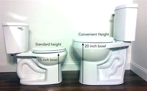 what is the difference between standard and comfort height toilets ada toilet compliant height exceeded accessible bathrooms