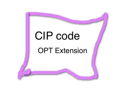 Mba Opt And Stem Opt by What Is Cip Code Its Importance For 17 Month Opt