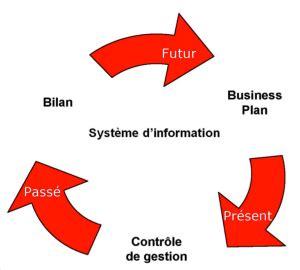Business Plan Cabinet De Conseil by Business Plan Cabinet De Recrutement