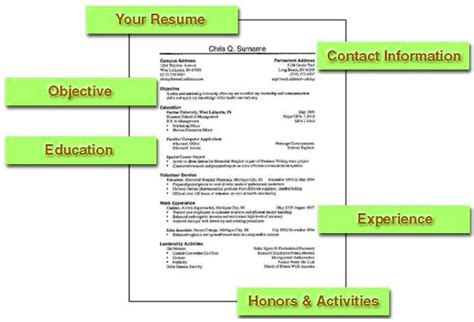 how to write a resume for an how to write a resume fotolip rich image and wallpaper