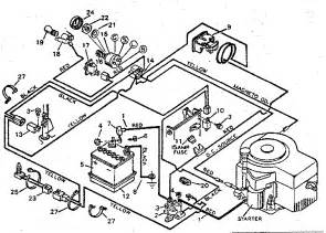 craftsman craftsman lawn mower parts model 502254151 sears partsdirect