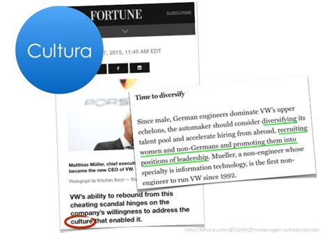 Http Fortune 2015 10 22 Mba Ethics Volkswagen by El Rol De La Empresa En La Construcci 243 N De Una De Una