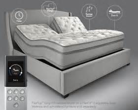 Flexfit 2 adjustable bed base sleep number site