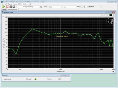 soundcheck software listen