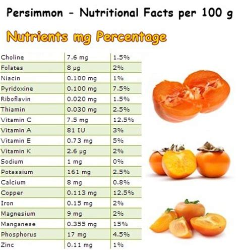 fruit nutrition facts orange fruit nutrition facts and health benefits