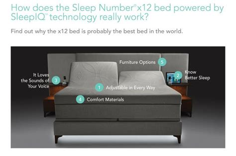Sleep Number Bed X12 Ces 2014 Sleep Number Shows First Of Its Kind Smart Bed