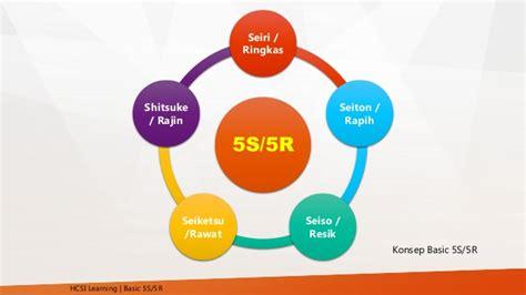 le 5r 5s presentation