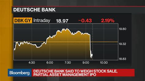 deutsche bank wealth and asset management deutsche bank said to review options this month for