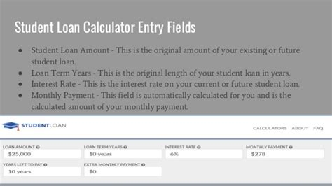 student loan calculator student loan repayment