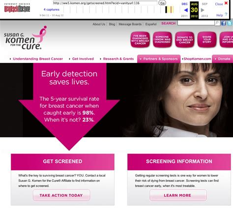 the promise film breast cancer follow up susan g komen for the cure still overselling