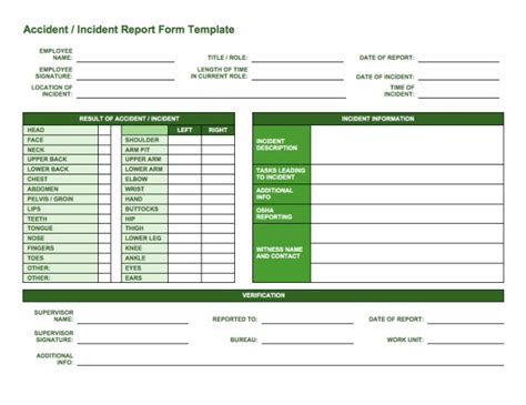 incident summary report template chlain college publishing one stop shop for printables