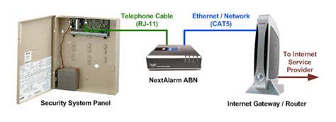 sha nextalarm based alarm monitoring