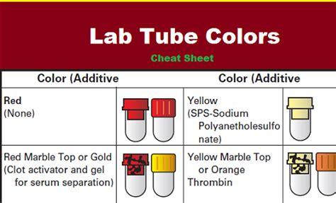pt inr color lab colors sheet estudy