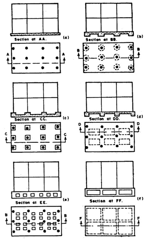design application of raft foundation by j a hemsley characteristics of raft foundation builder s engineer