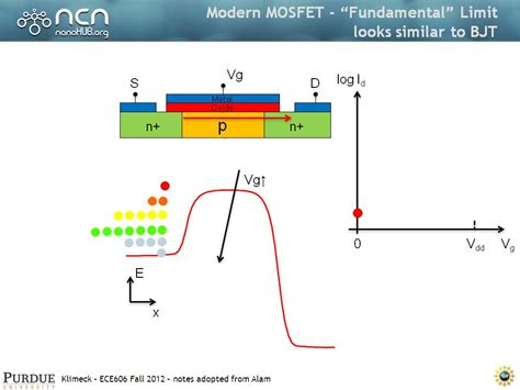 bipolar transistor layout bipolar transistor physics 28 images the bipolar transistor the bipolar transistor bipolar