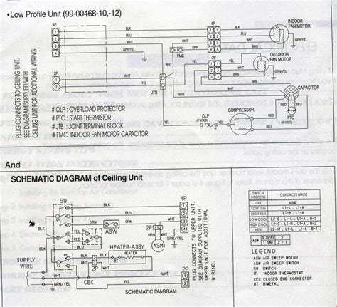 carrier package heat unit wiring diagram carrier