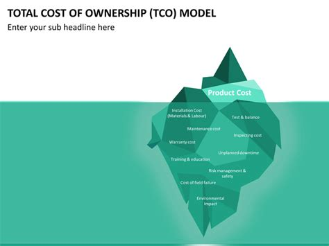 total cost of ownership template total cost of ownership tco model powerpoint template