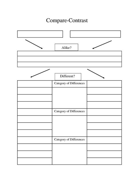 Compare Contrast Graphic Organizer For Essay by Compare Contrast Essay Graphic Organizer Compare Contrast Alike Different Category Of