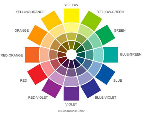 Color Wheel Wardrobe by How To Create A Wardrobe Color Palette Wellesley King