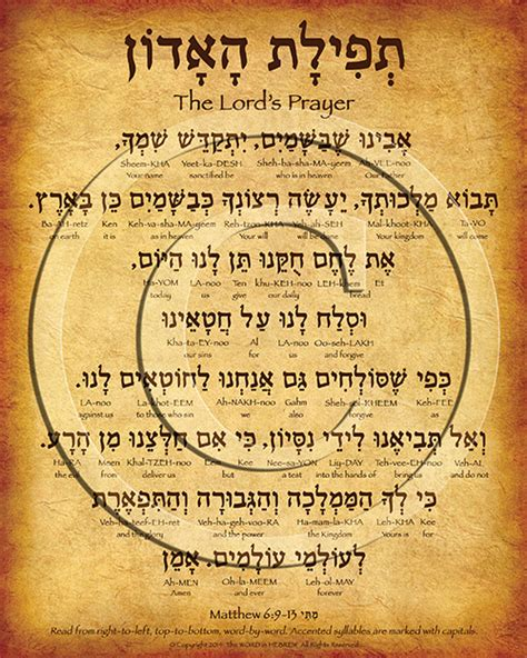 The Lord Prayer lord s prayer the lord and prayer on