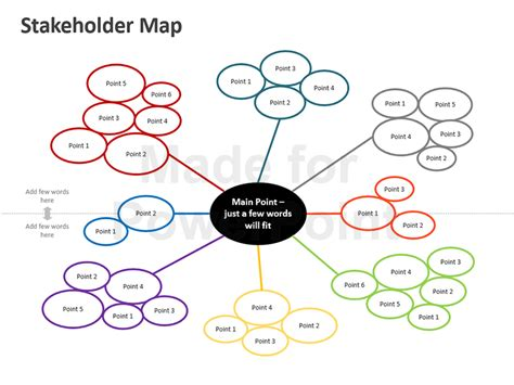 Stakeholder Map Editable Ppt Template Stakeholder Map Template Powerpoint
