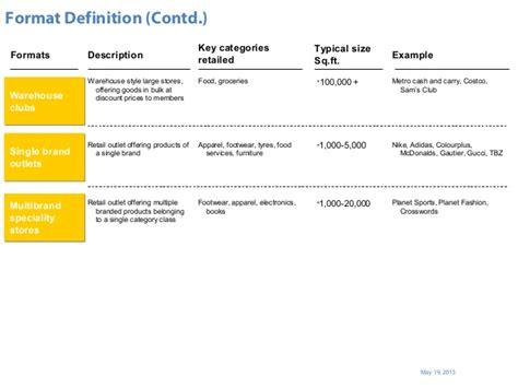 Landscape Marketing Definition Retail Landscape Definition 28 Images On 31 Fintech