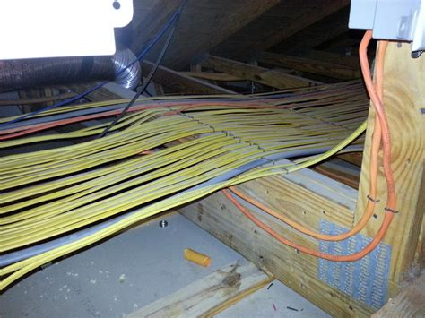lovely staples wire a electrical panel wiring pictures
