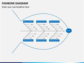 fishbone diagram powerpoint template sketchbubble