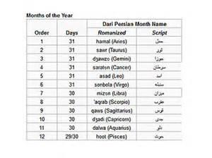 Calendrier Iranien Iran Calendars New Calendar Template Site