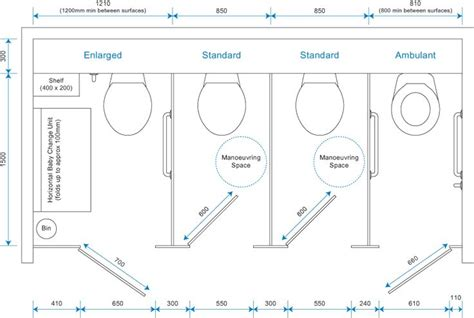 public bathroom size public bathroom layout dimensions in meters google