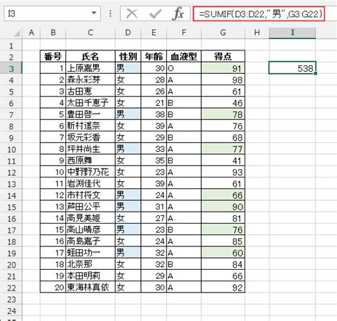 Sumif Excel Mba by Excel エクセル 基本講座 条件付き合計の関数 Sumif関数の使い方 Sumifs関数の使い方