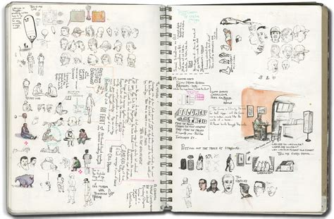 sketchbook names a page from my sketchbook
