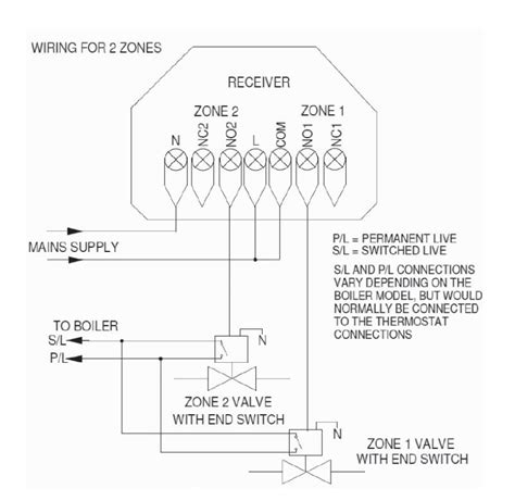 worcester greenstar 24ri wiring diagram circuit and