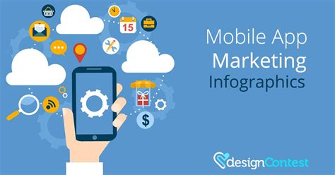 marketing mobile app design industry by designcontest