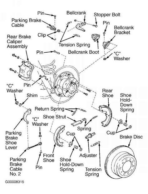 manual repair autos 2002 toyota highlander parking system power brake unit toyota sequoia 2001 repair toyota service blog