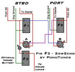 batteries switch and battery wiring diagrams diy boats boats building and diy boat