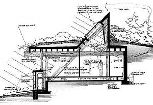 Earth Sheltered House Plans by Gallery For Gt Earth Sheltered Home Plans With Basement