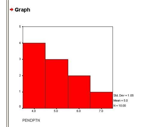 Belajar Alat Analisis Data Spss berbagi dan belajar ilmu akademik secara analisis data sederhana 1 spss