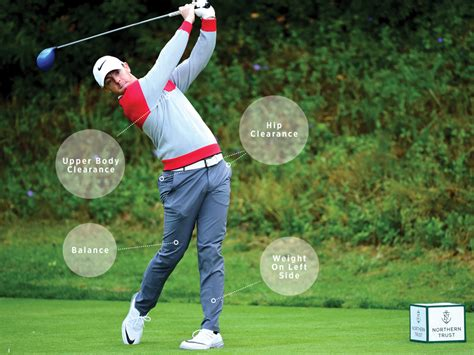 golf swing analysis rory mcilroy golf swing analysis golf monthly