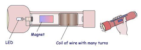light emitting diode ks3 light emitting diode ks3 28 images gcse bitesize standard symbols guide bitesize national 4