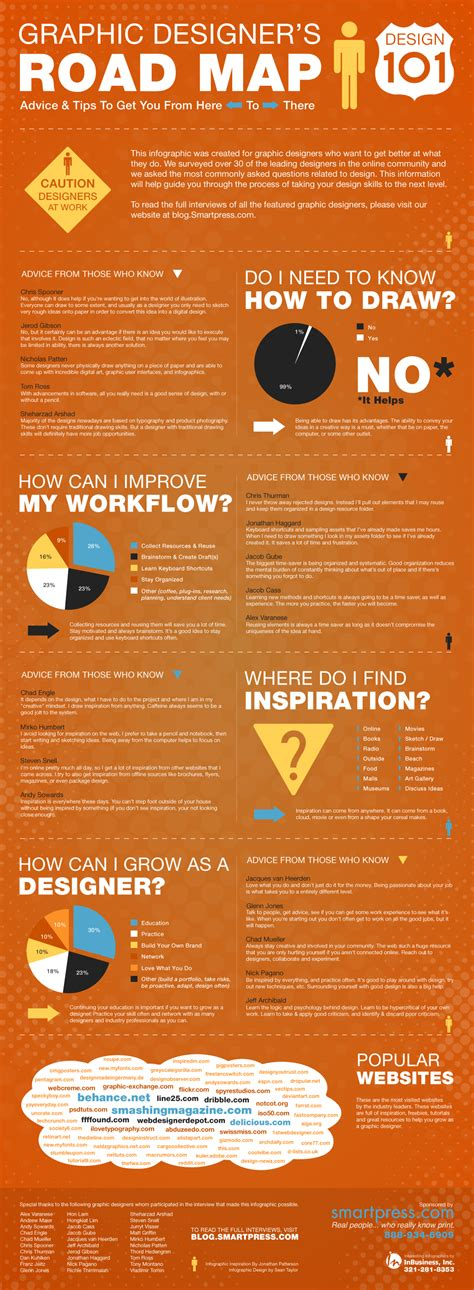 design graphic tips infographic leading graphic designers share tips on