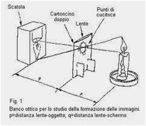 banco ottico fisica matecnos apprendimento acconciatori