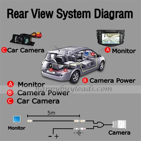 Red Light Night Vision Car Rear View Cameras 2010 2011 2012 Vw Passat Cc Back Up