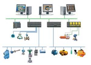 what is distributed control system dcs electrical